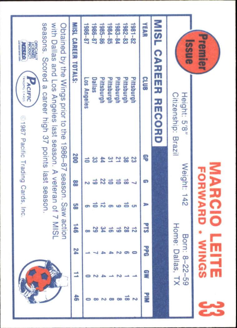 1987 Pacific MISL #33 Marcio Leite back image