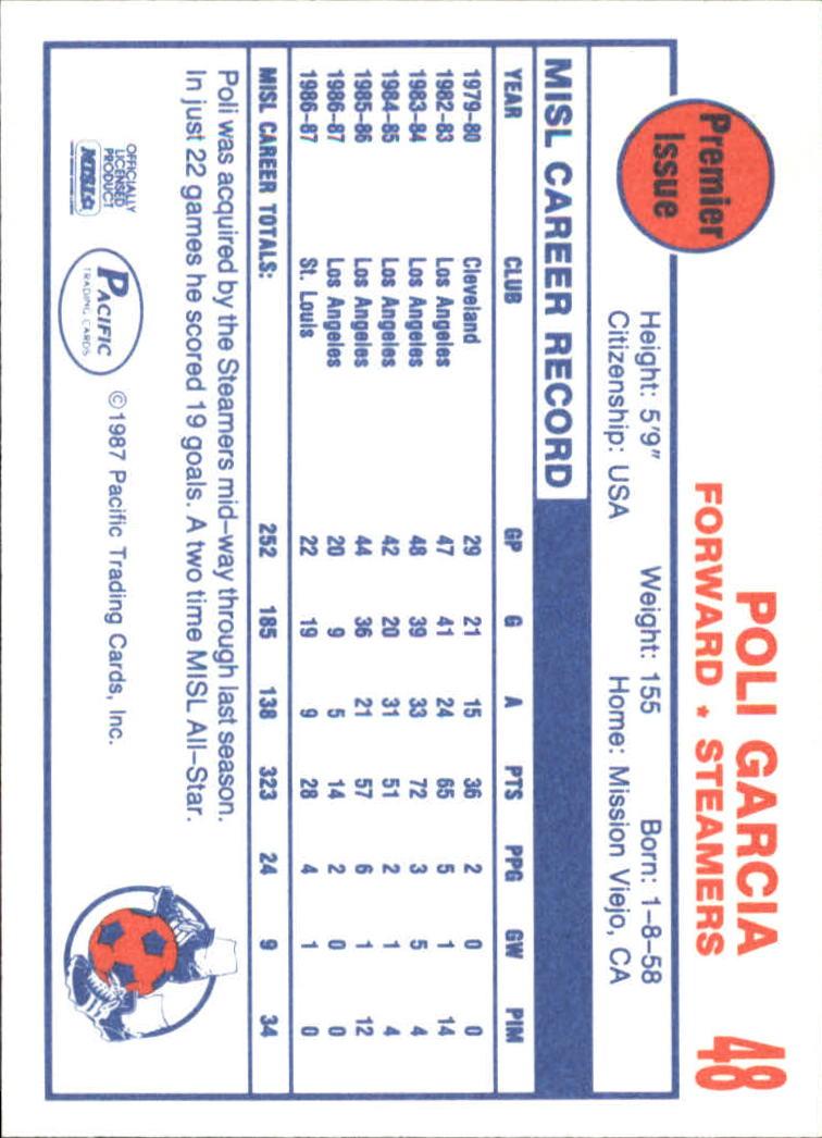 1987 Pacific MISL #48 Poli Garcia back image