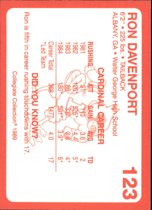 1989-90-Louisville-Collegiate-Collection-Sports-Card-Pick thumbnail 23