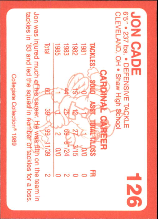 1989-90-Louisville-Collegiate-Collection-Sports-Card-Pick thumbnail 25