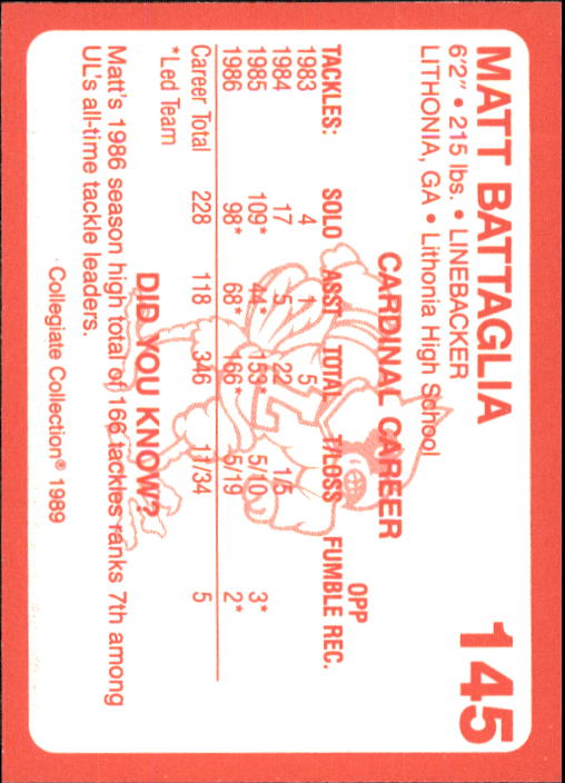 1989-90-Louisville-Collegiate-Collection-Sports-Card-Pick thumbnail 45