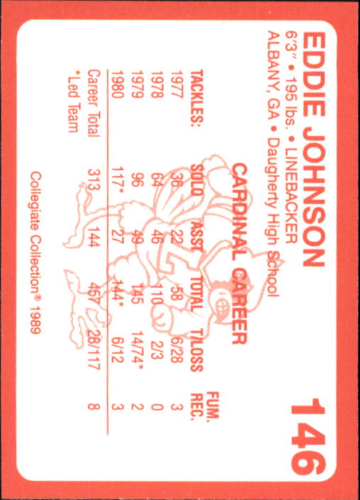 1989-90-Louisville-Collegiate-Collection-Sports-Card-Pick thumbnail 47