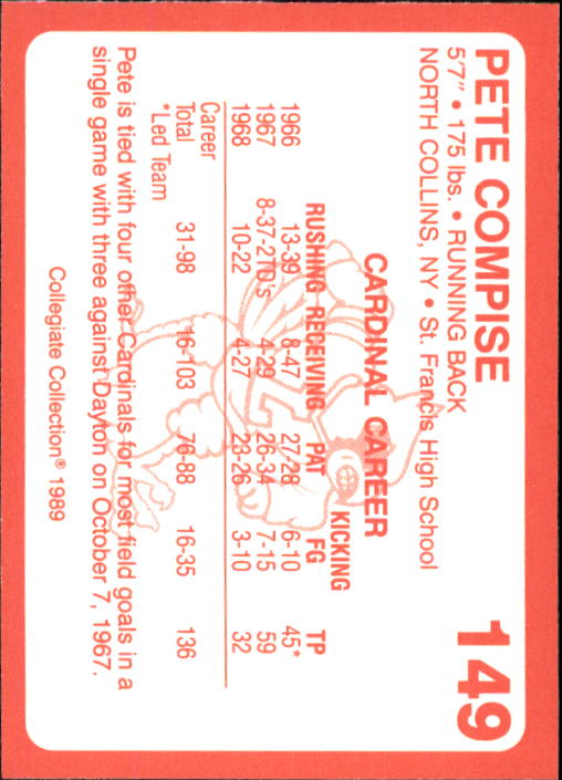 1989-90-Louisville-Collegiate-Collection-Sports-Card-Pick thumbnail 53