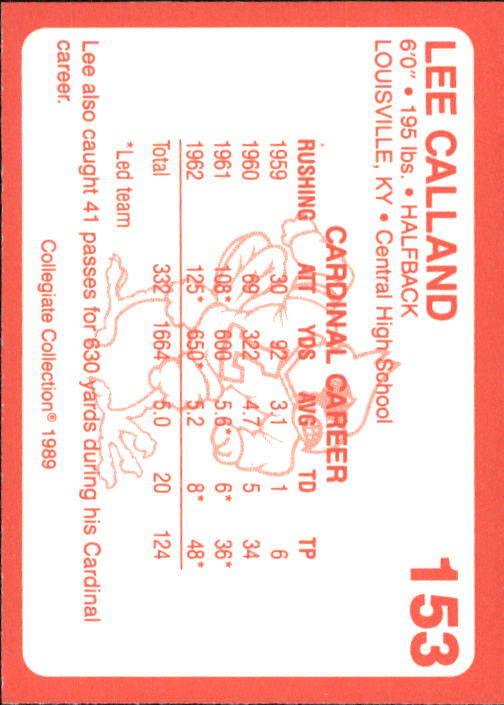 1989-90-Louisville-Collegiate-Collection-Sports-Card-Pick thumbnail 57