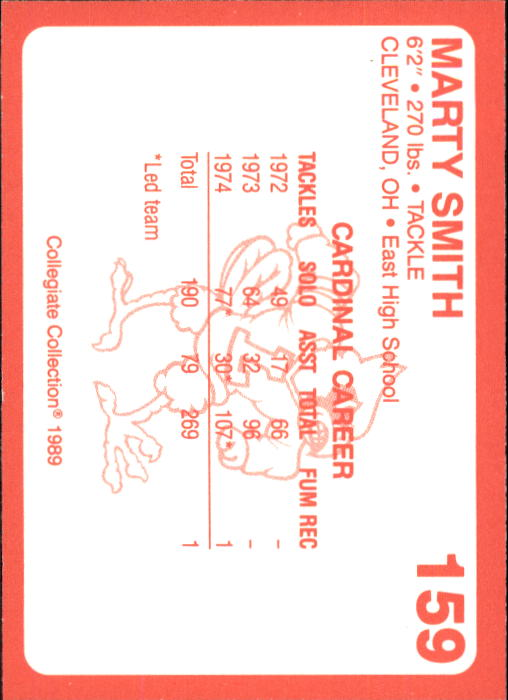 1989-90-Louisville-Collegiate-Collection-Sports-Card-Pick thumbnail 69