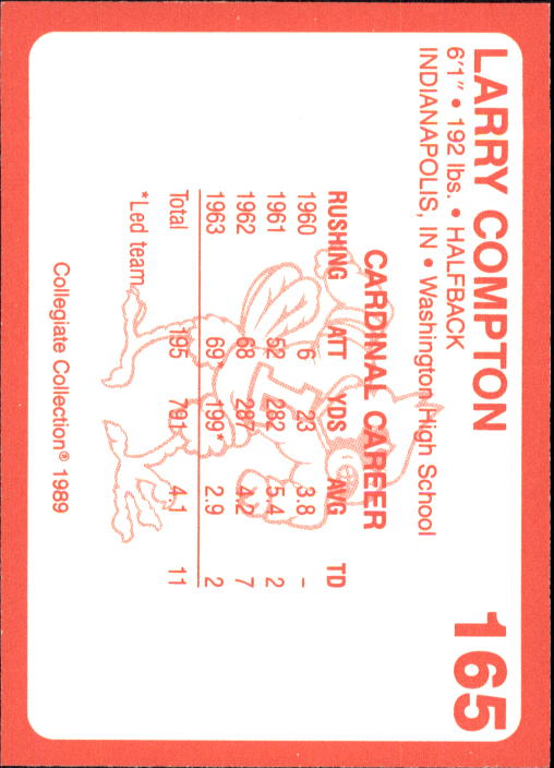 1989-90-Louisville-Collegiate-Collection-Sports-Card-Pick thumbnail 81