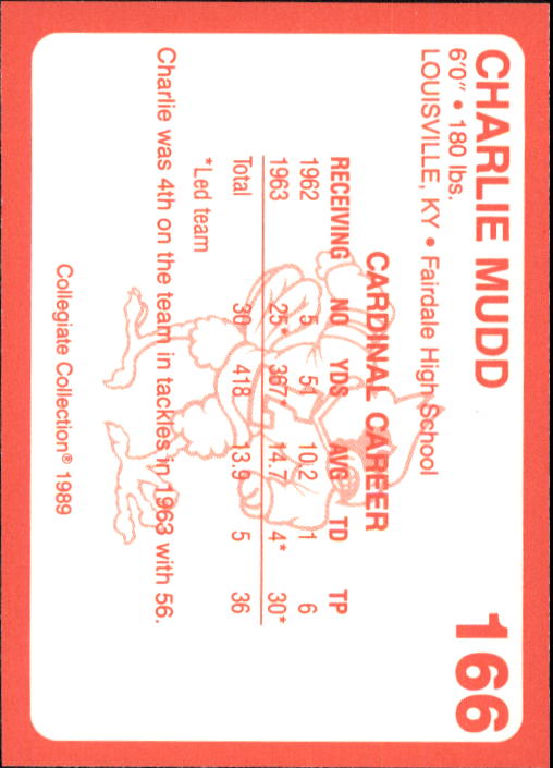 1989-90-Louisville-Collegiate-Collection-Sports-Card-Pick thumbnail 83