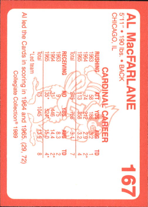 1989-90-Louisville-Collegiate-Collection-Sports-Card-Pick thumbnail 85