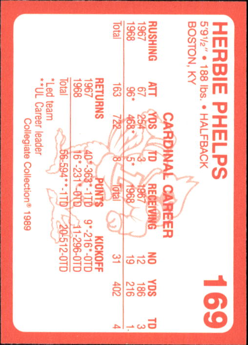 1989-90-Louisville-Collegiate-Collection-Sports-Card-Pick thumbnail 89