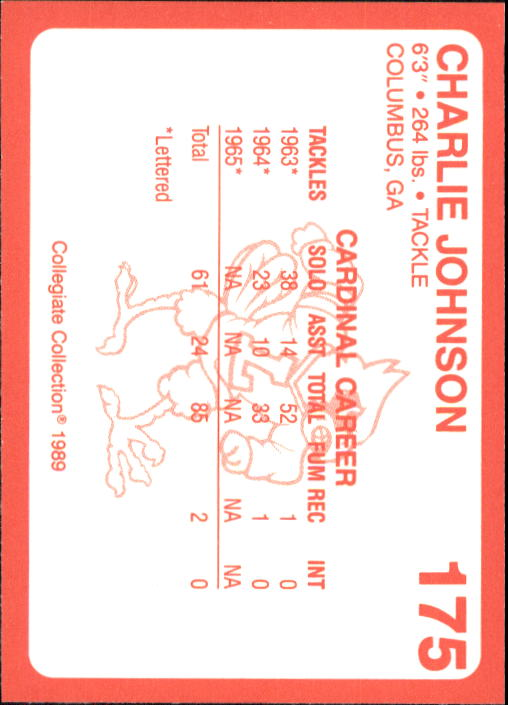 1989-90-Louisville-Collegiate-Collection-Sports-Card-Pick thumbnail 97