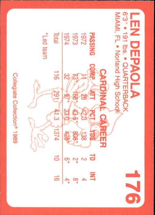 1989-90-Louisville-Collegiate-Collection-Sports-Card-Pick thumbnail 99