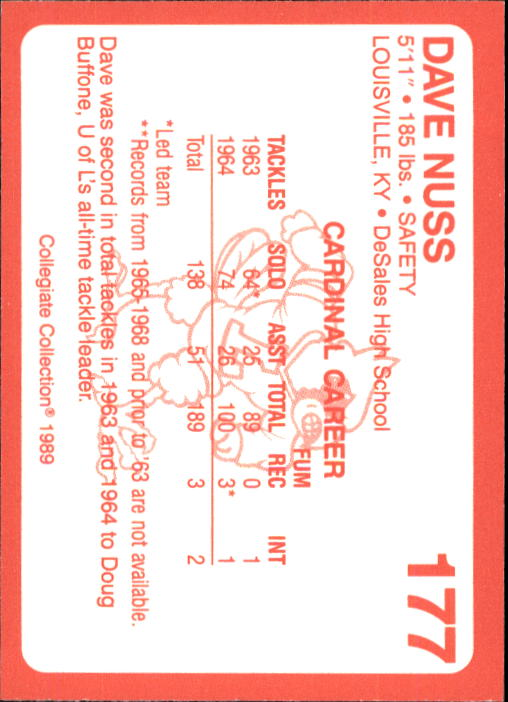 1989-90-Louisville-Collegiate-Collection-Sports-Card-Pick thumbnail 101