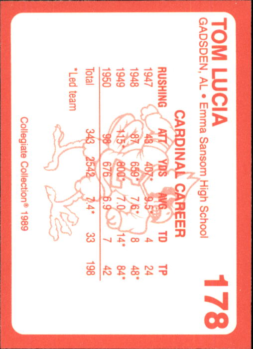 1989-90-Louisville-Collegiate-Collection-Sports-Card-Pick thumbnail 103