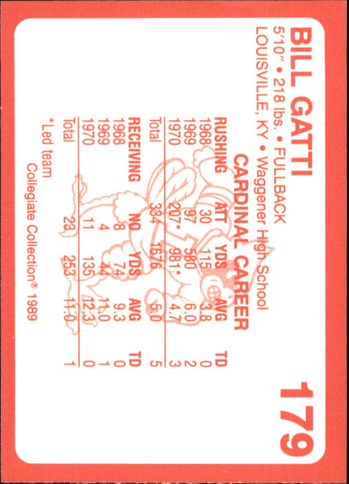 1989-90-Louisville-Collegiate-Collection-Sports-Card-Pick thumbnail 105