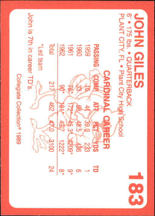 1989-90-Louisville-Collegiate-Collection-Sports-Card-Pick thumbnail 109