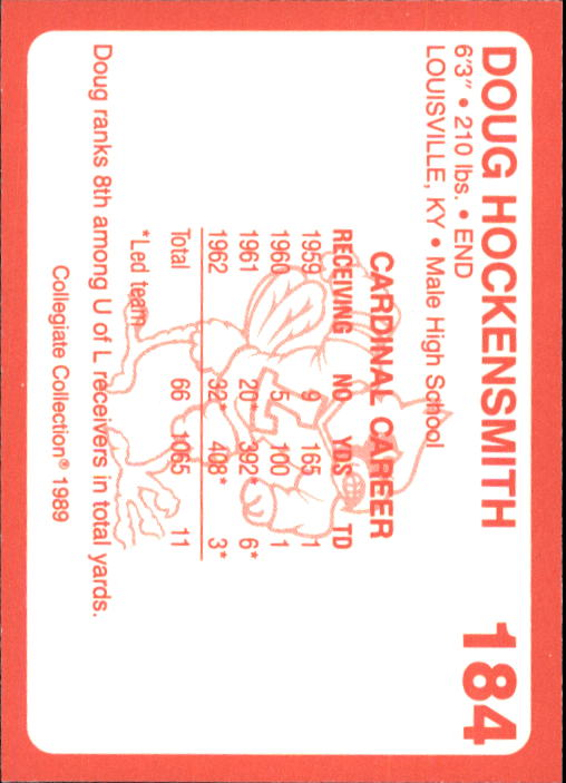 1989-90-Louisville-Collegiate-Collection-Sports-Card-Pick thumbnail 111