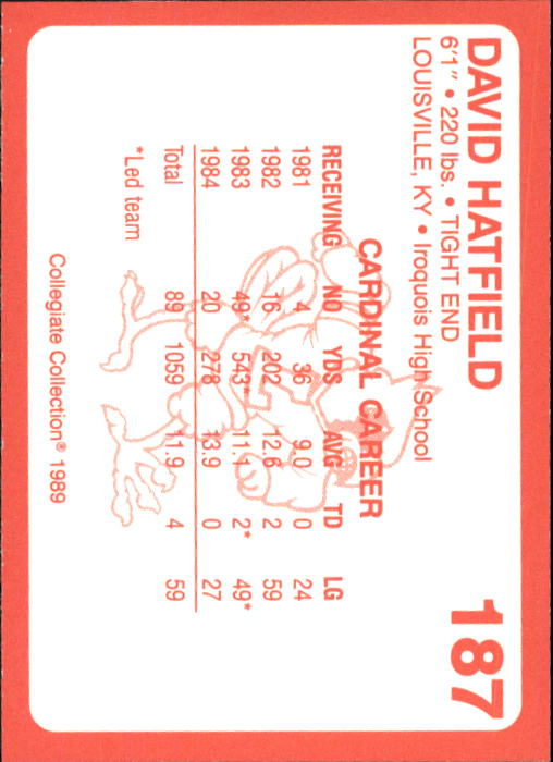 1989-90-Louisville-Collegiate-Collection-Sports-Card-Pick thumbnail 115
