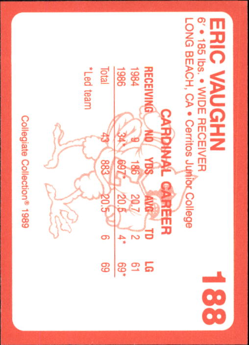 1989-90-Louisville-Collegiate-Collection-Sports-Card-Pick thumbnail 117