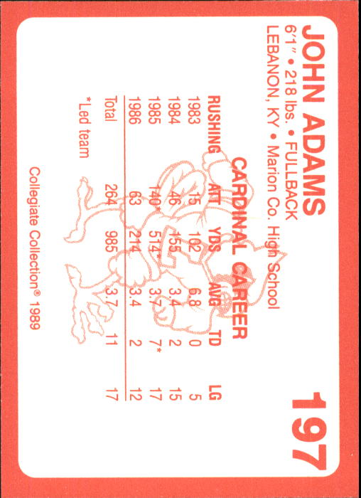 1989-90-Louisville-Collegiate-Collection-Sports-Card-Pick thumbnail 127