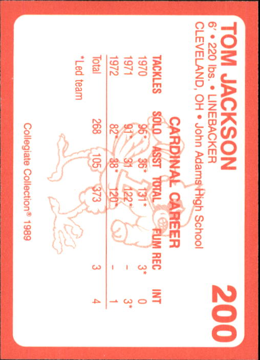1989-90-Louisville-Collegiate-Collection-Sports-Card-Pick thumbnail 131