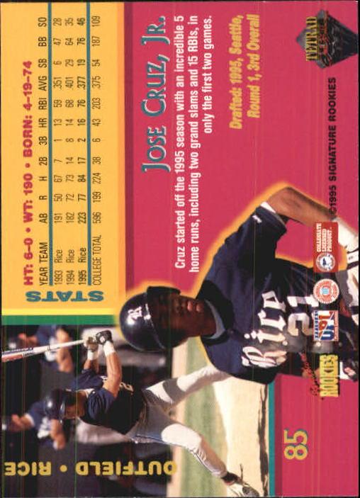 1995 Signature Rookies Tetrad Autobilia #85 Jose Cruz Jr. back image