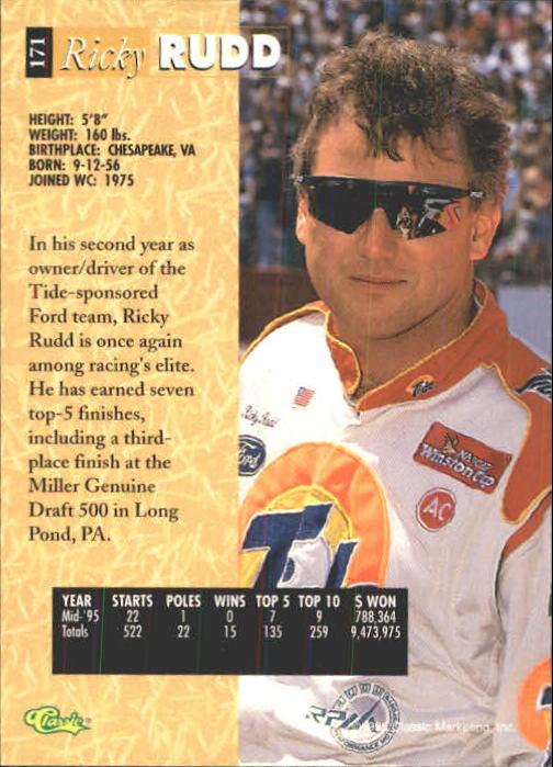 1995 Classic Five Sport #171 Ricky Rudd back image