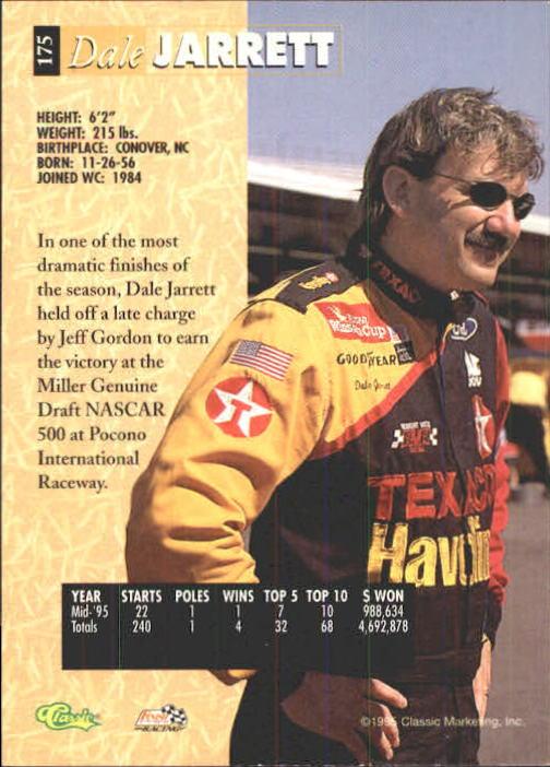 1995 Classic Five Sport #175 Dale Jarrett back image