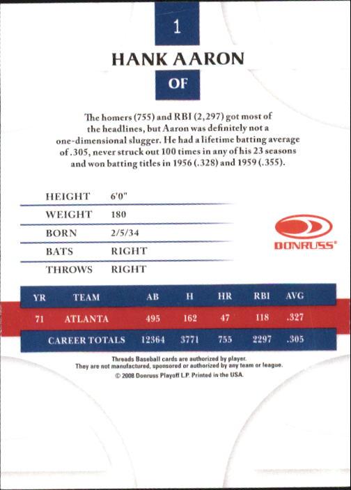 2008 Donruss Threads #1 Hank Aaron back image