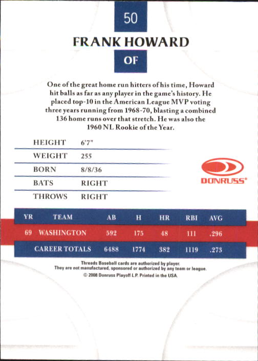 2008 Donruss Threads #50 Frank Howard back image