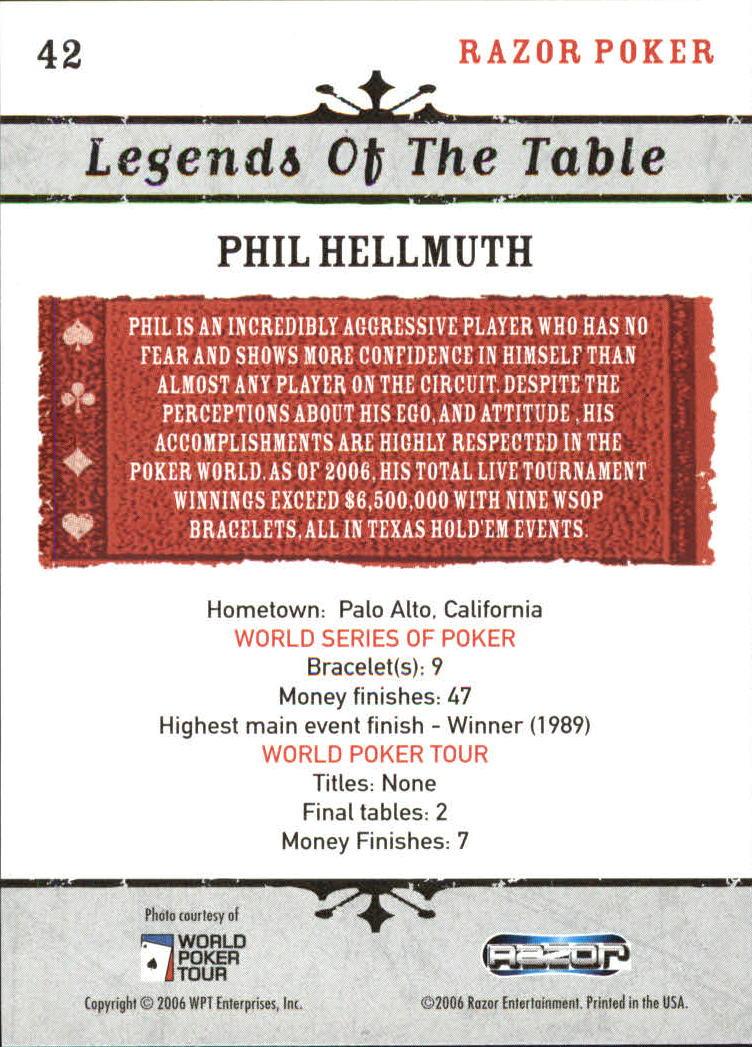 2006 Razor Poker #42 Phil Hellmuth back image