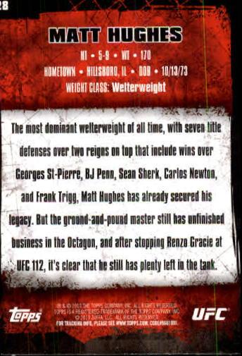 2010 Topps UFC #28 Matt Hughes back image